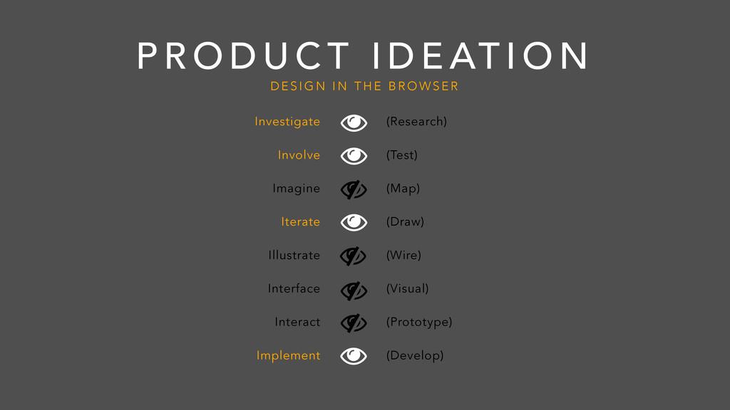 Investigate Involve Imagine Iterate Illustrate ...