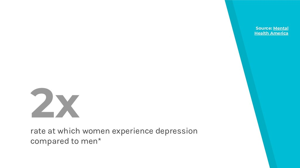 2x rate at which women experience depression co...