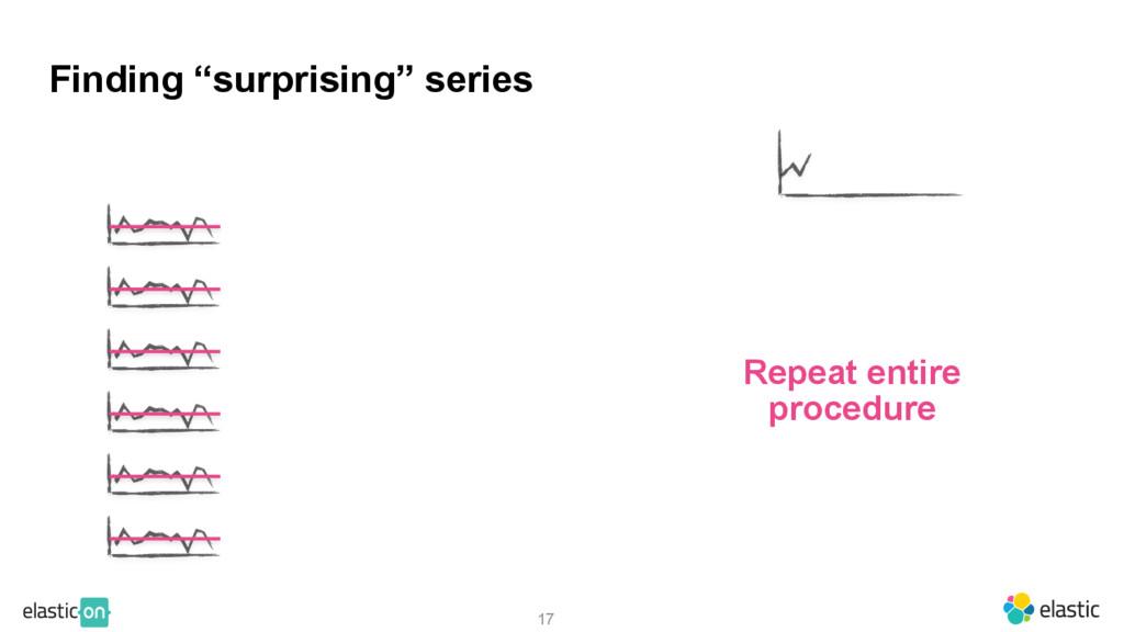 "17 Repeat entire procedure Finding ""surprising""..."
