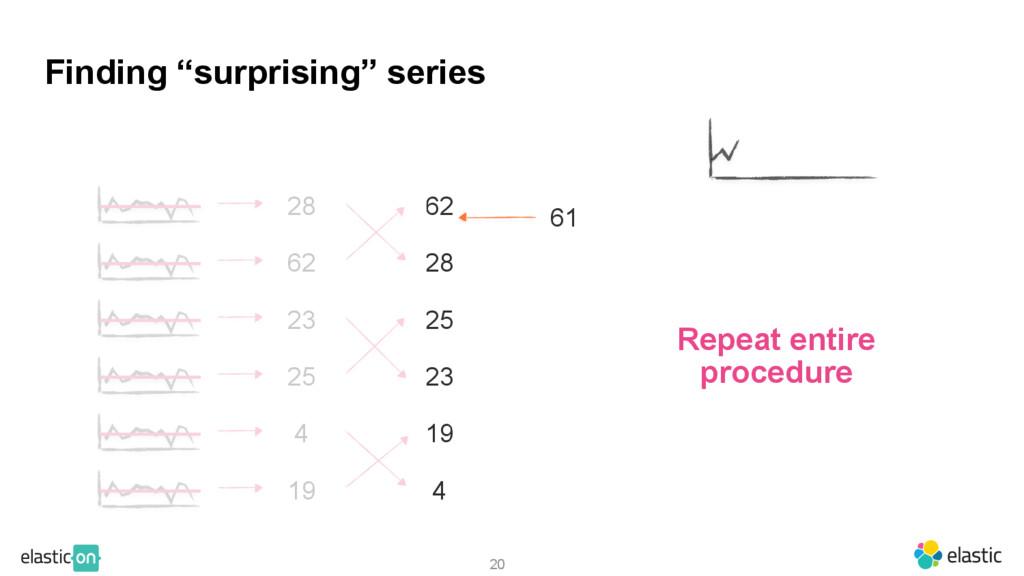 20 Repeat entire procedure 62 28 25 23 19 4 61 ...