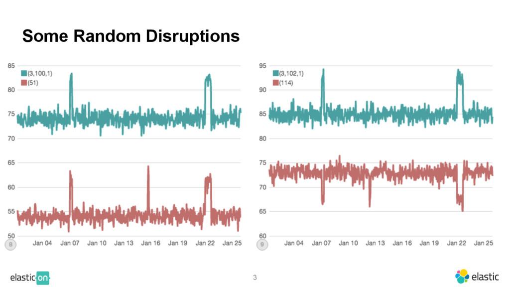 3 Some Random Disruptions
