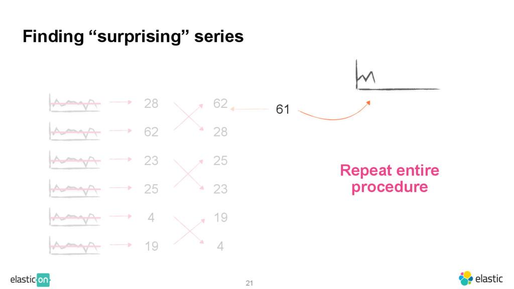 "21 Finding ""surprising"" series Repeat entire pr..."