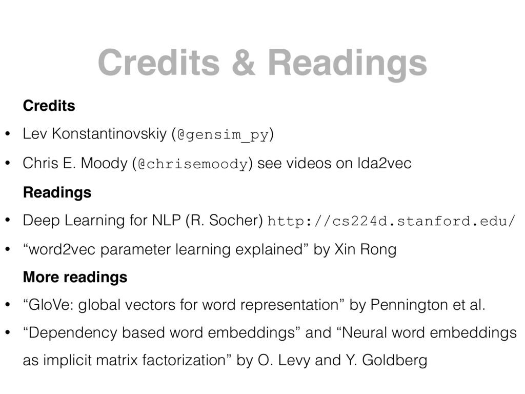 Credits & Readings Credits • Lev Konstantinovsk...