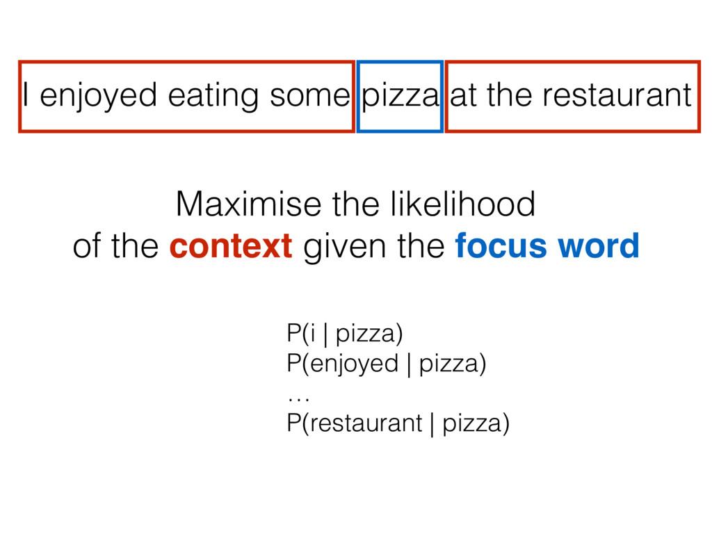 I enjoyed eating some pizza at the restaurant M...