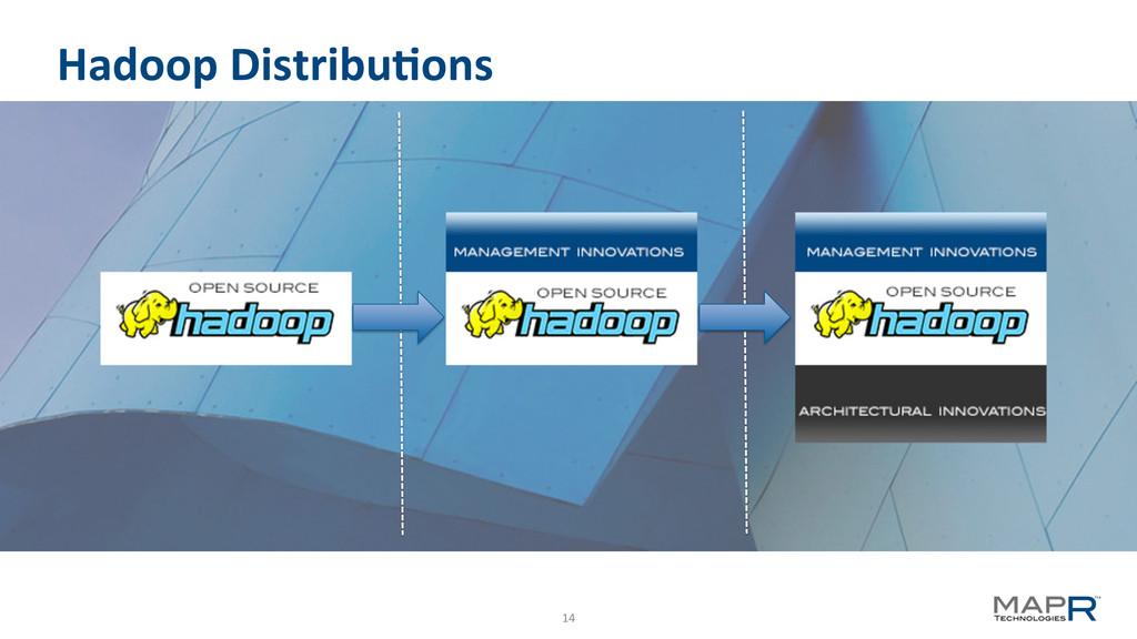 14   Hadoop Distribu.ons
