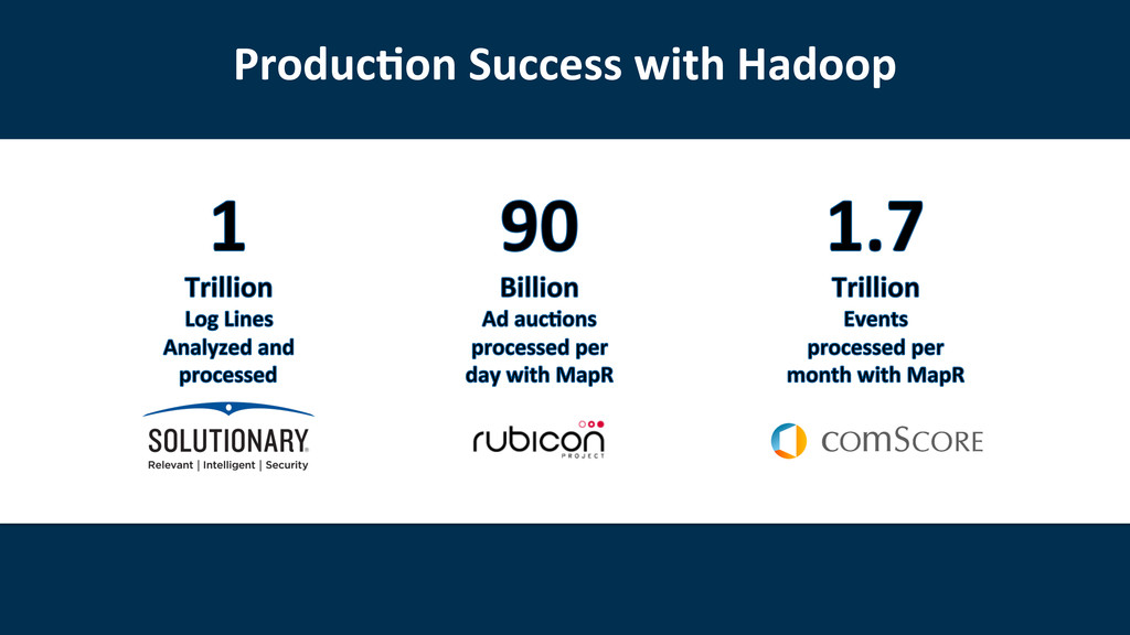 Produc.on	