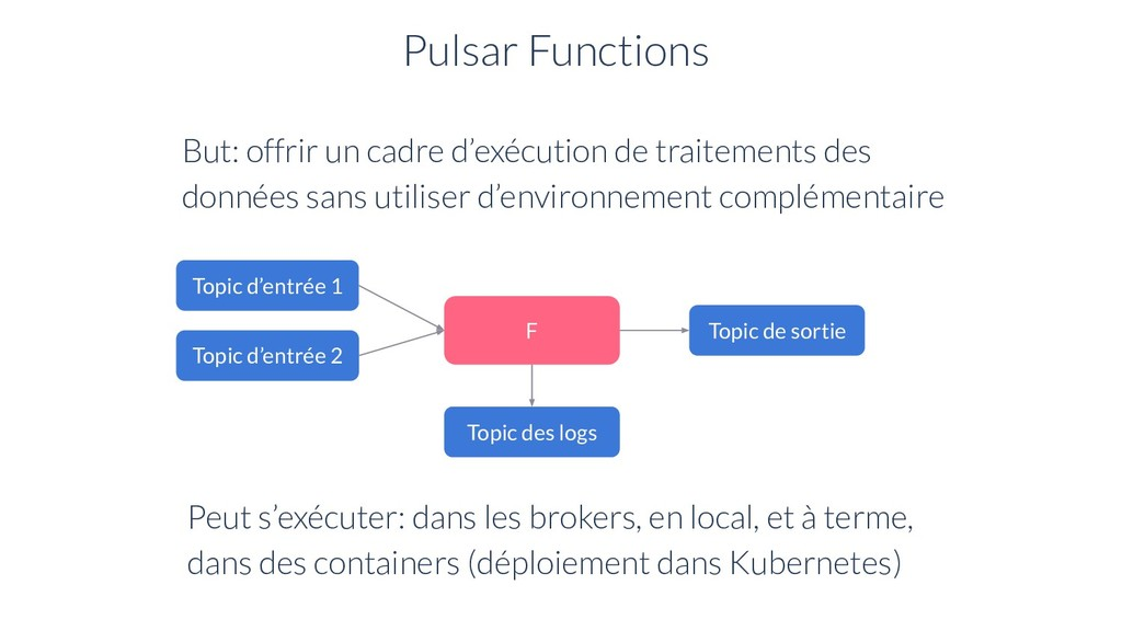 Pulsar Functions Topic de sortie F But: offrir ...