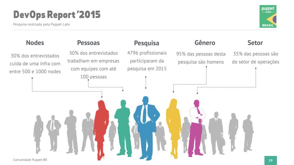 DevOps Report '2015 Pesquisa realizada pela Pup...