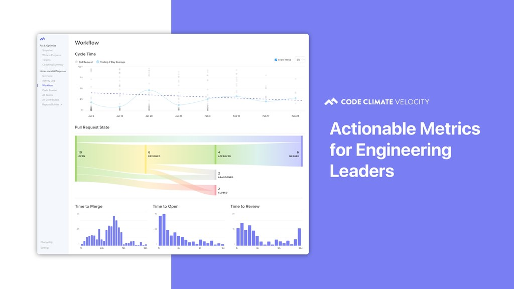 Actionable Metrics for Engineering Leaders