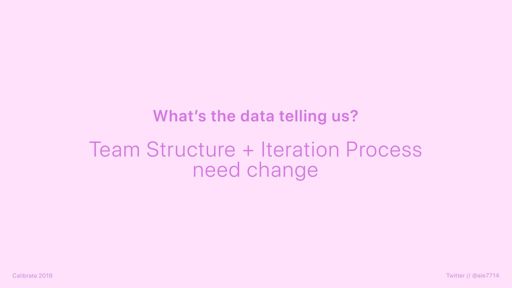 Team Structure + Iteration Process need change ...
