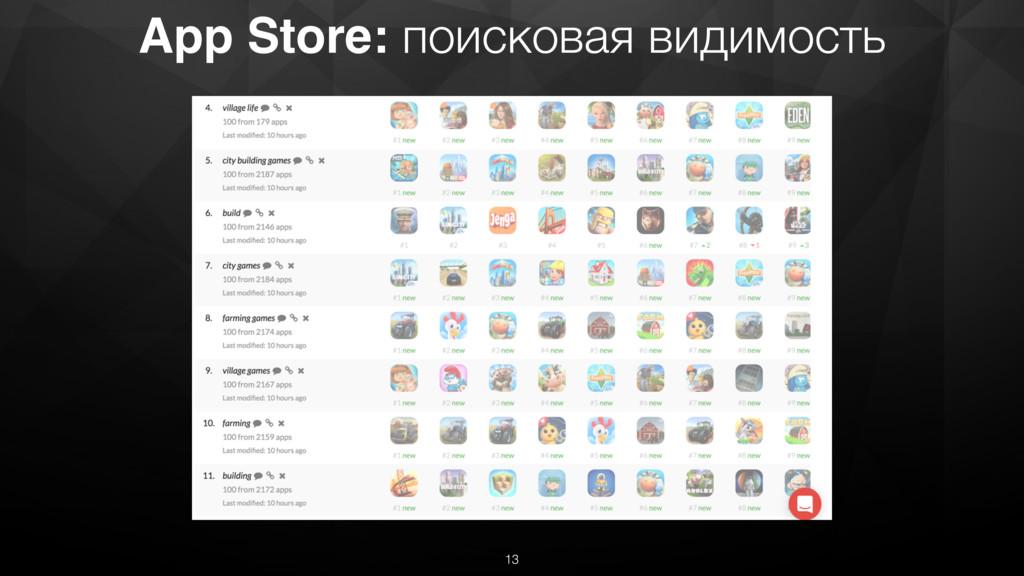 App Store: поисковая видимость 13
