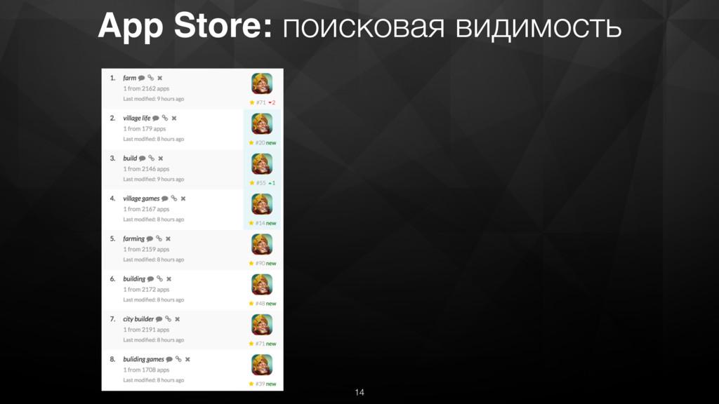 App Store: поисковая видимость 14