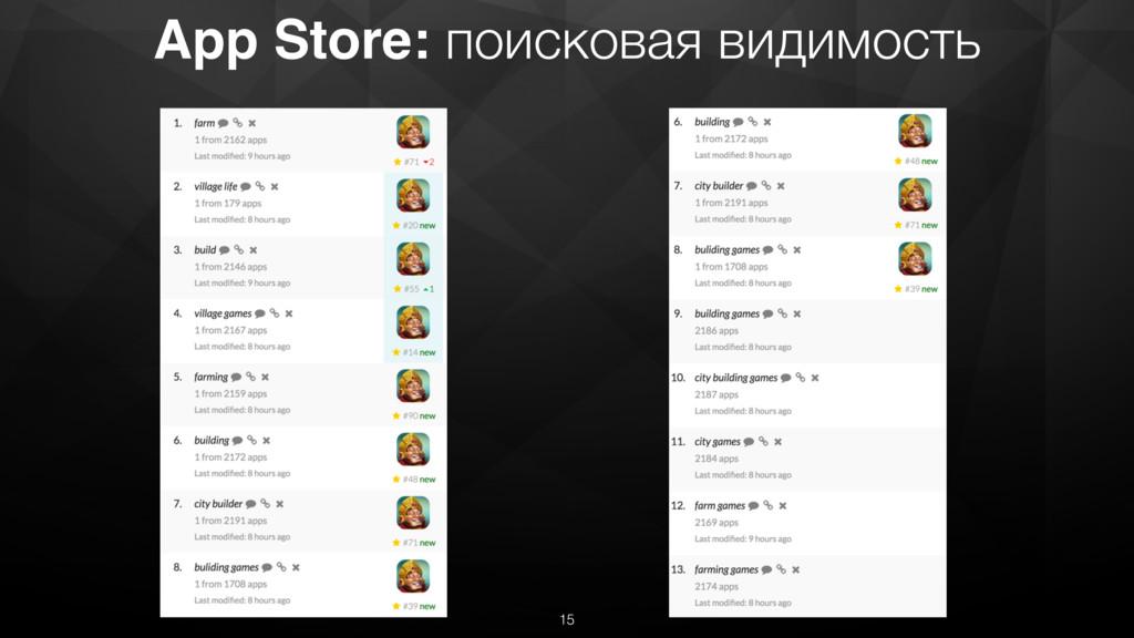 App Store: поисковая видимость 15