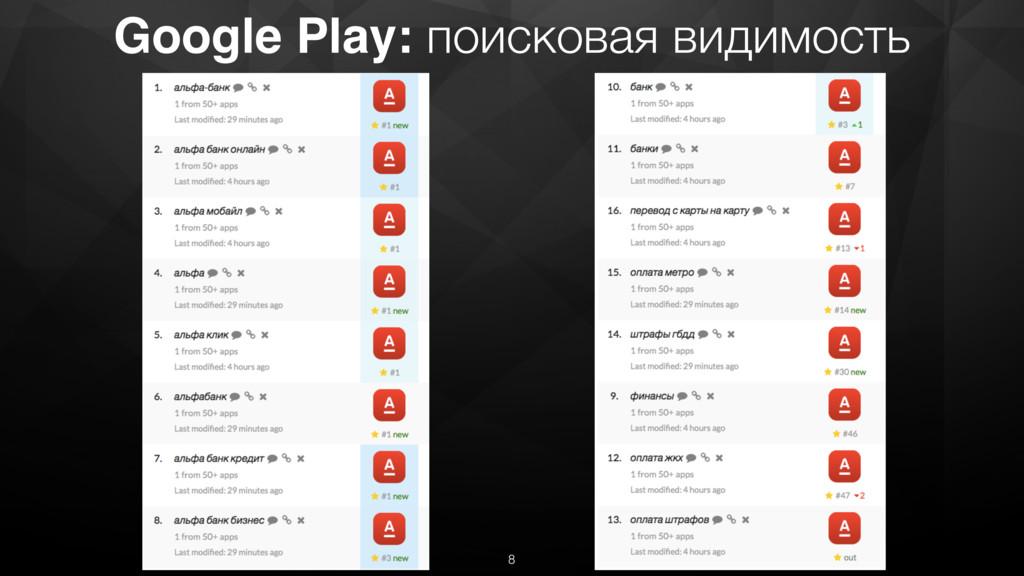 Google Play: поисковая видимость 8