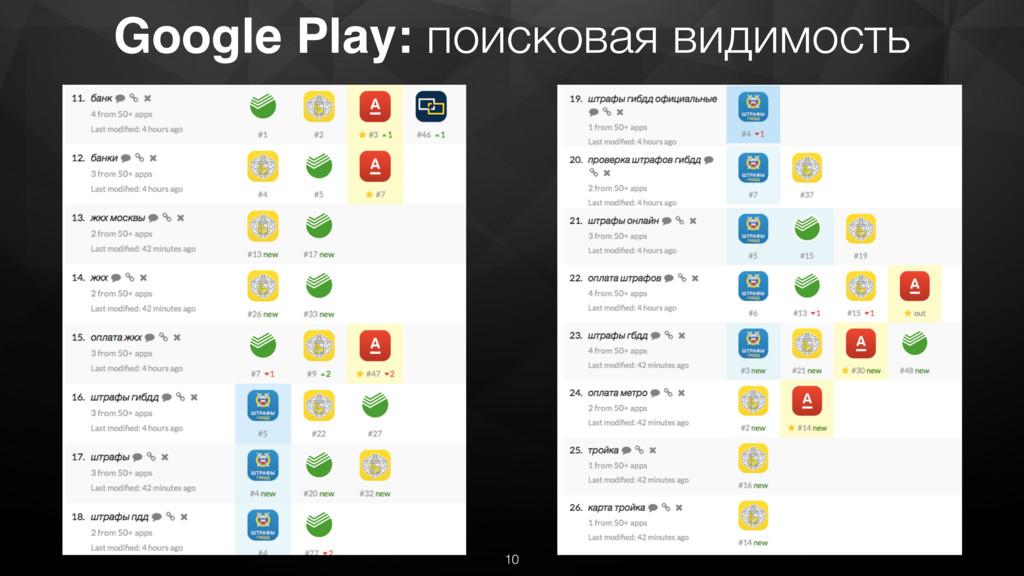 Google Play: поисковая видимость 10