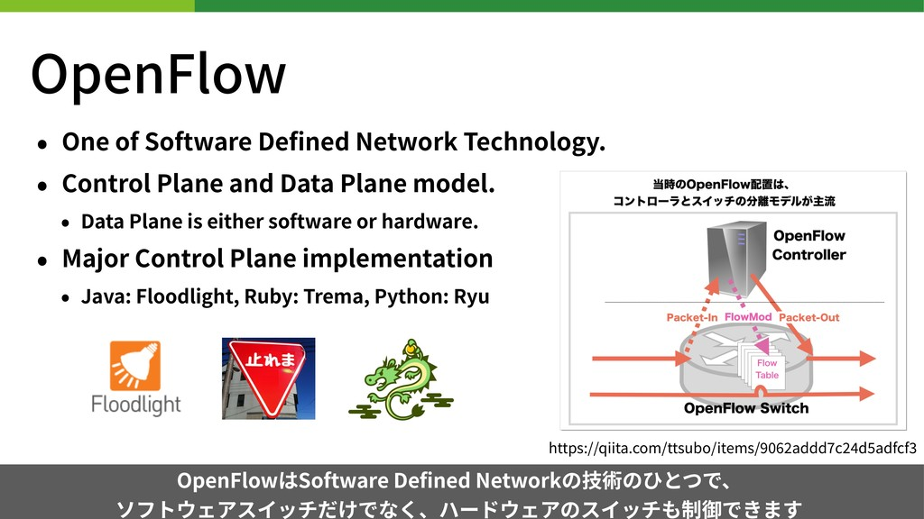OpenFlow • One of Software Defined Network Techn...