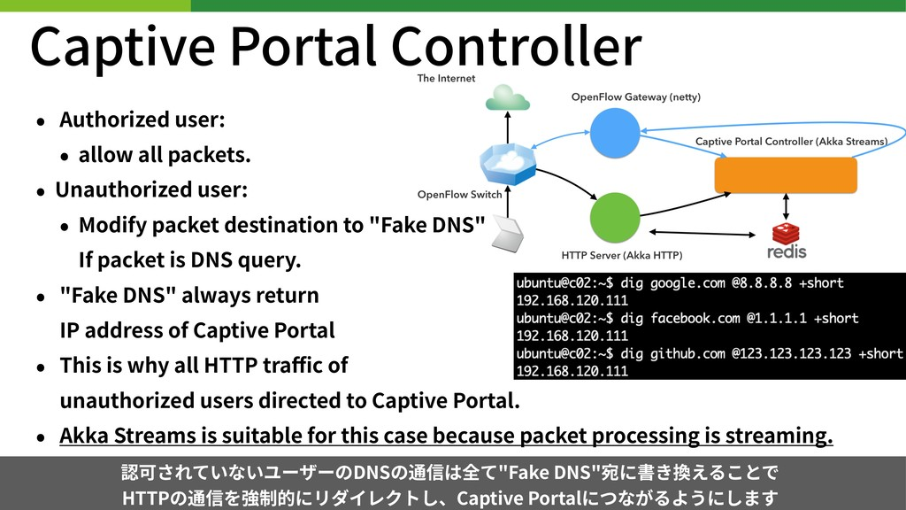 Captive Portal Controller • Authorized user: • ...