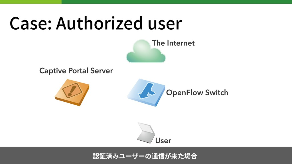 Case: Authorized user 認証済みユーザーの通信が来た場合 Captive ...