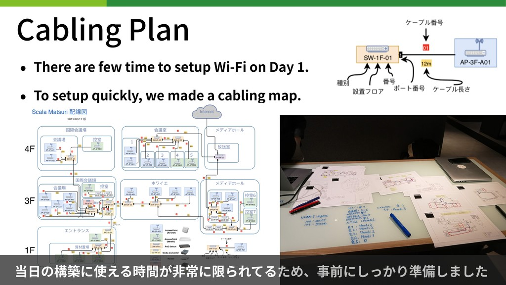 Cabling Plan • There are few time to setup Wi-F...