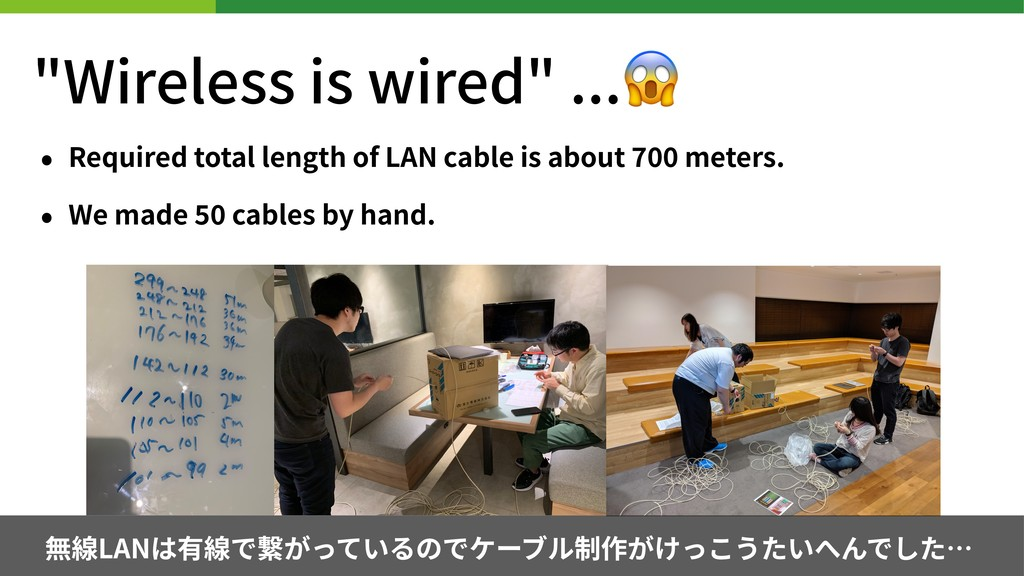 """Wireless is wired"" ... • Required total length..."