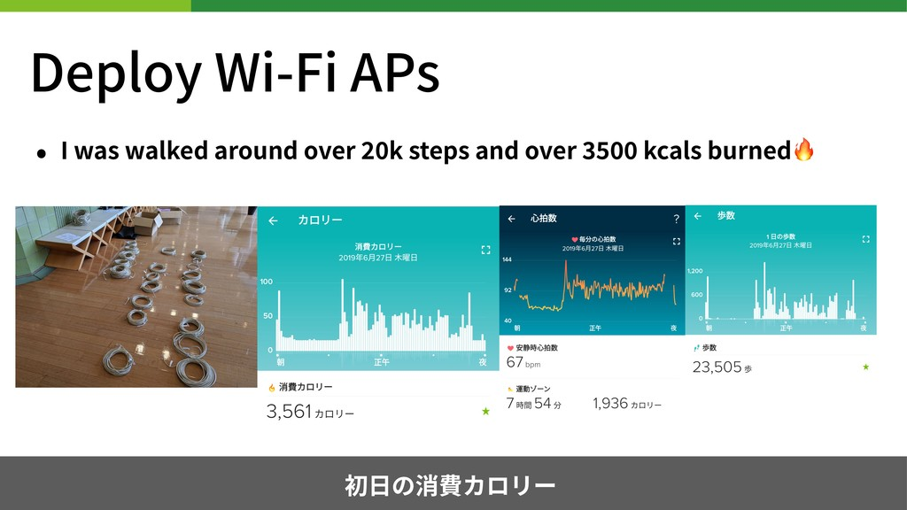 Deploy Wi-Fi APs • I was walked around over k s...