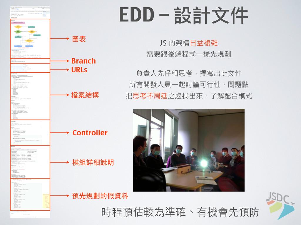 EDD – 設計文件 圖表 Branch URLs 檔案結構 Controller 模組詳細說...