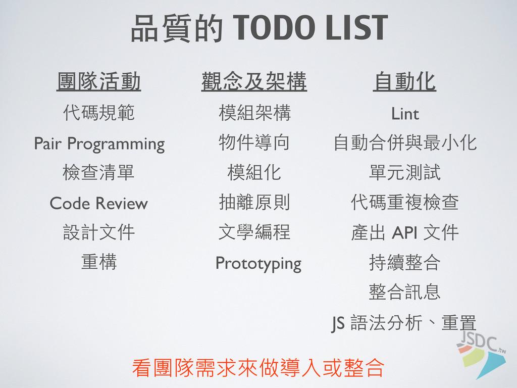 Code Review 設計⽂文件 產出 API ⽂文件 模組化 模組架構 代碼規範 Pair...