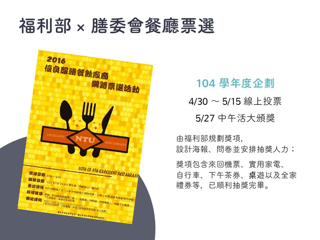 福利部 × 膳委會餐廳票選 104 學年度企劃 4/30 ~ 5/15 線上投票 5/27 中...