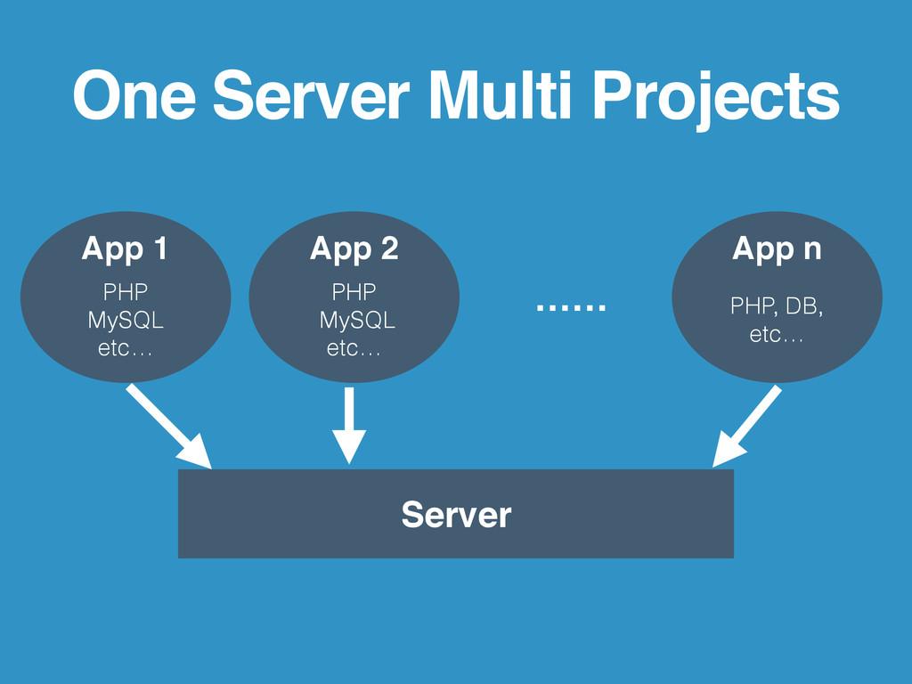 One Server Multi Projects Server App 1 PHP MySQ...