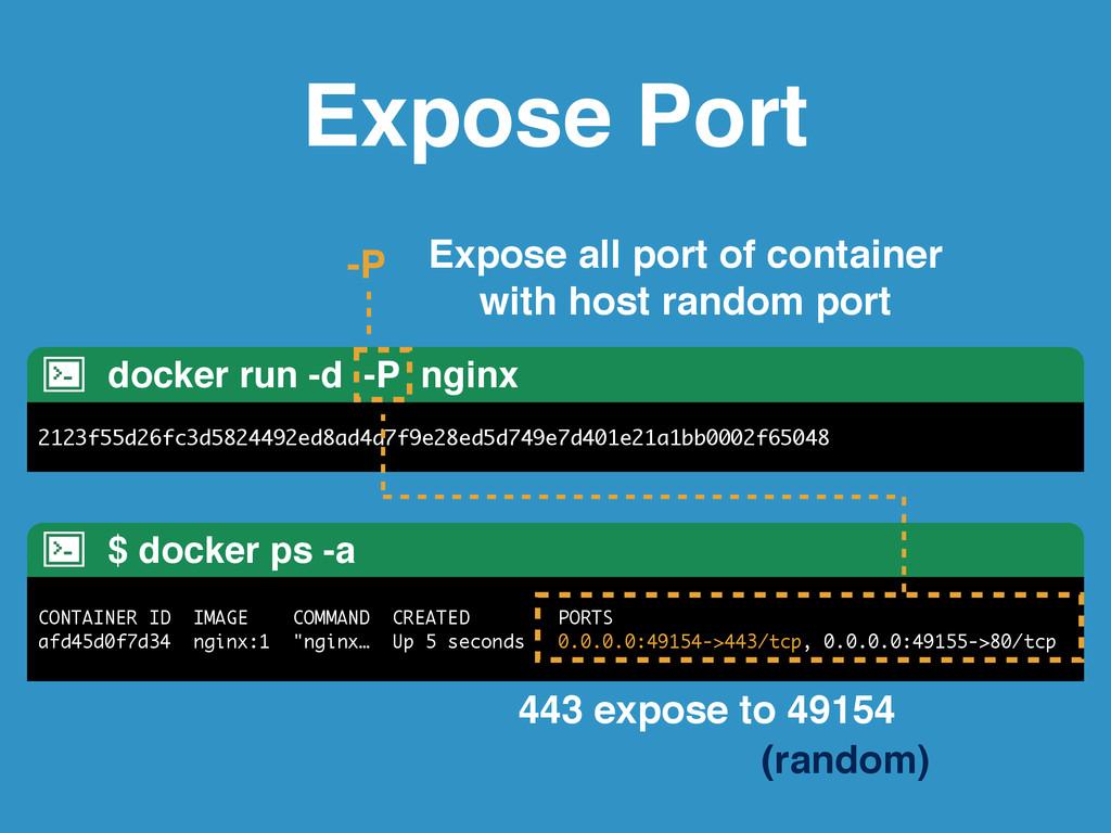 docker run -d -P nginx 2123f55d26fc3d5824492ed8...