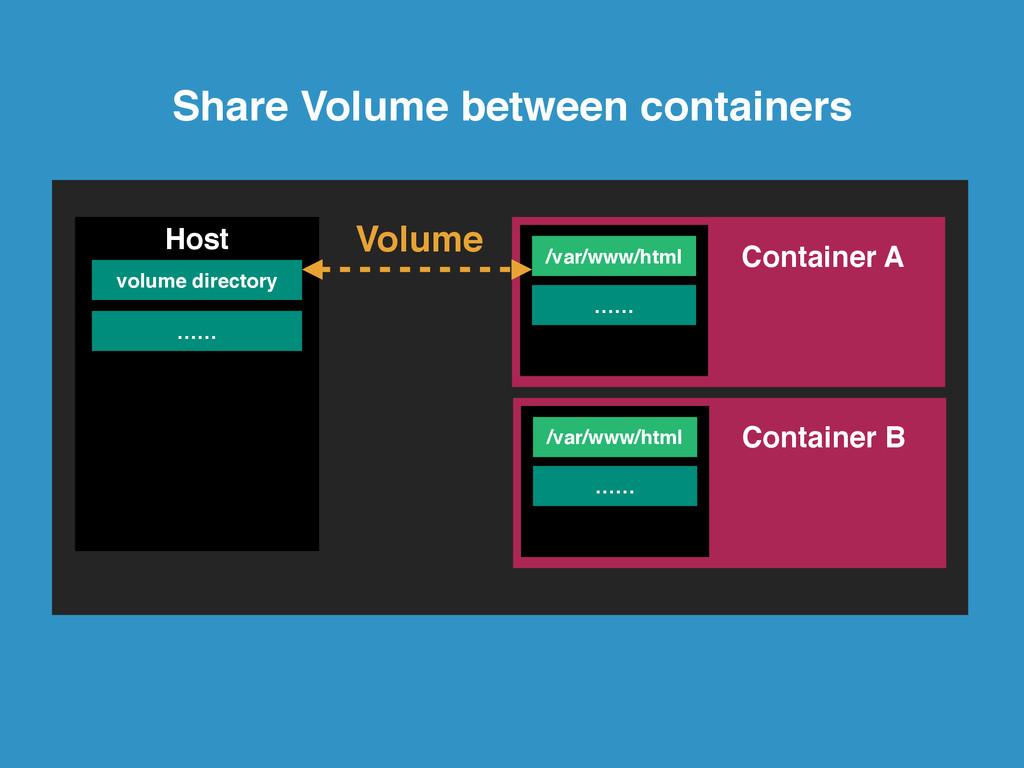 volume directory Host /var/www/html …… …… Conta...