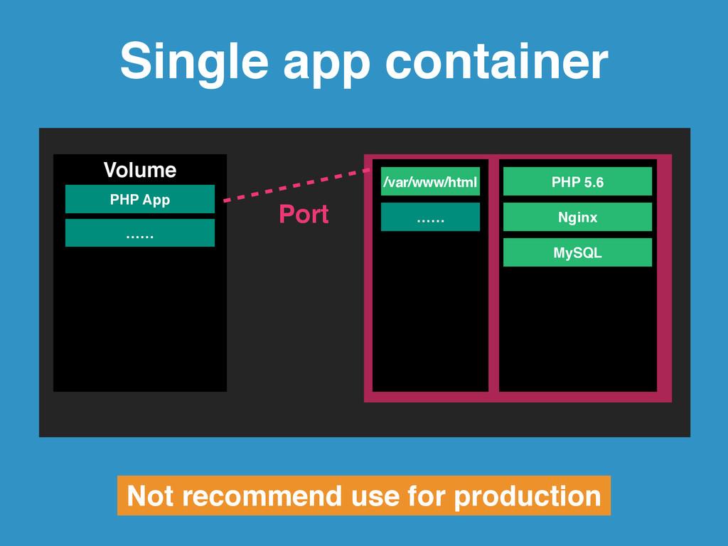 Single app container PHP App Volume /var/www/ht...