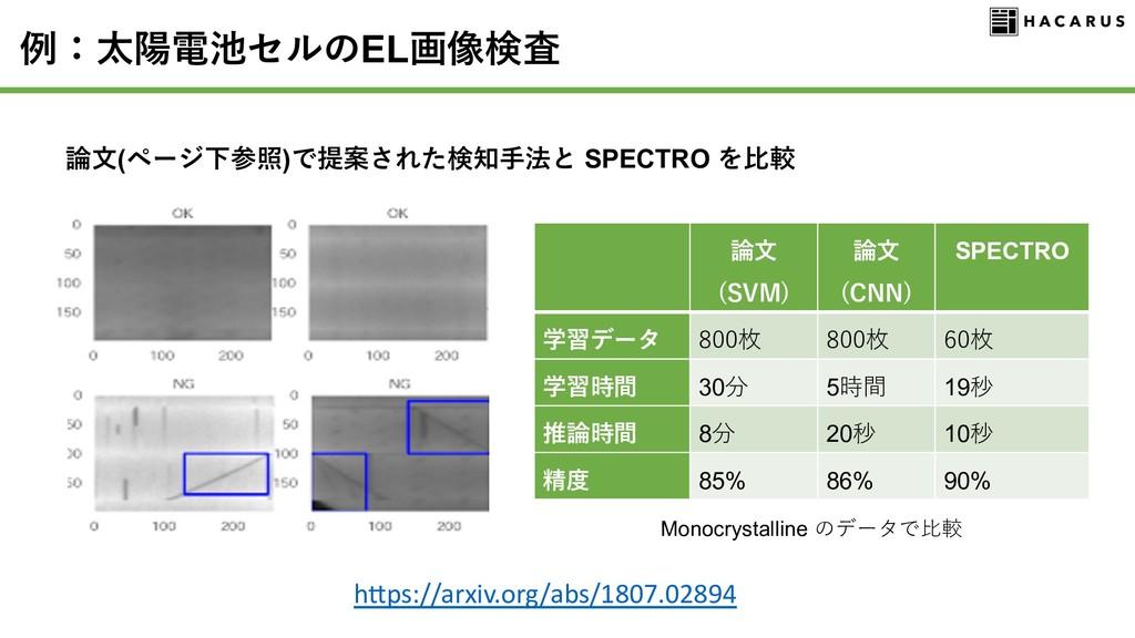) EL ( ) V C SPECTRO hPps://arxiv.org/abs/1807....