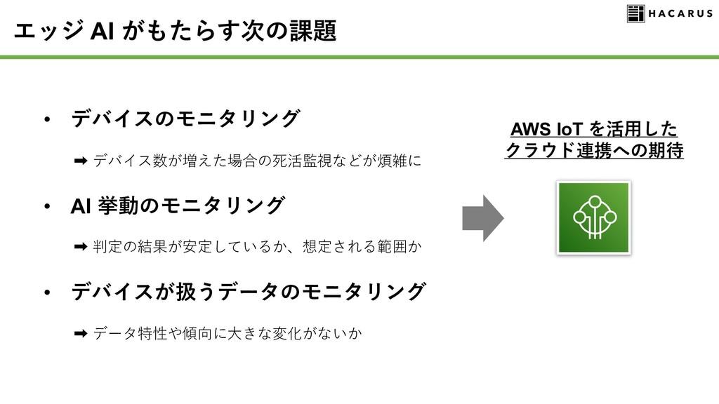 AI S • 6 I 6 • AI 6 + • I 6I AWS IoT