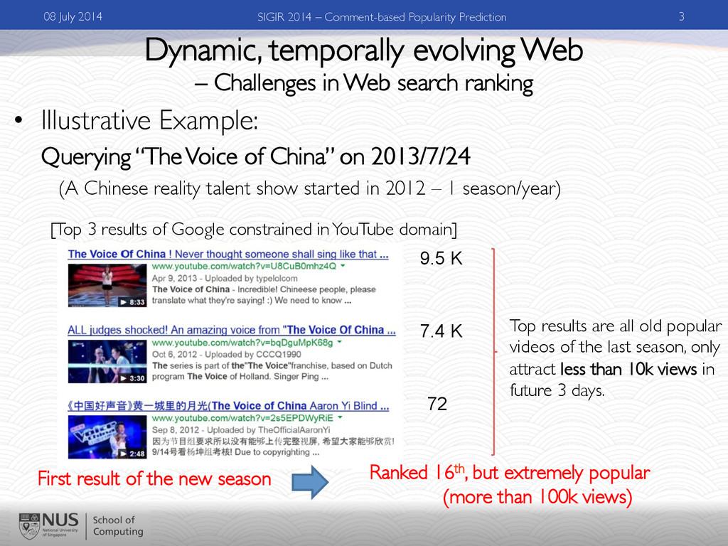 Dynamic, temporally evolving Web