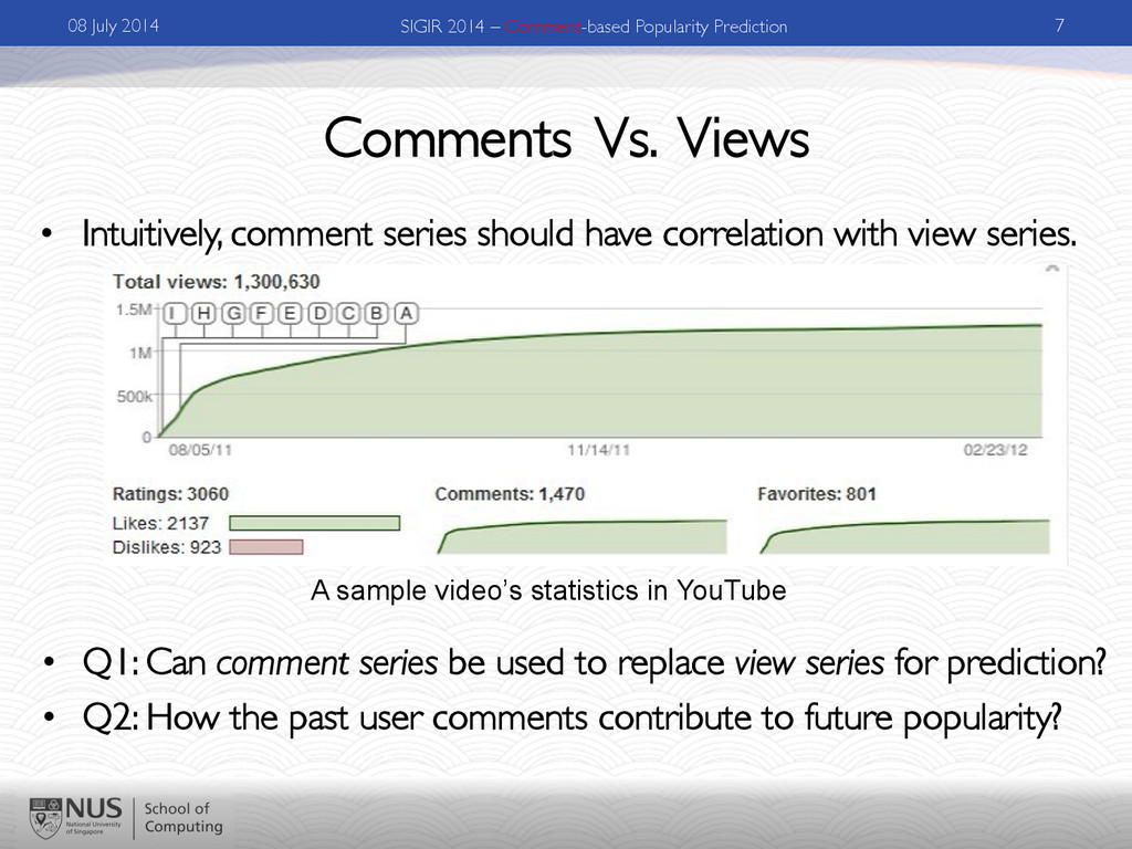 Comments Vs. Views •  Intuitively, comment seri...