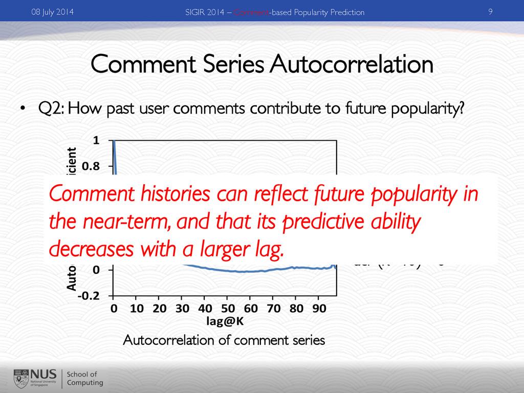 Comment Series Autocorrelation • Q2: How past ...