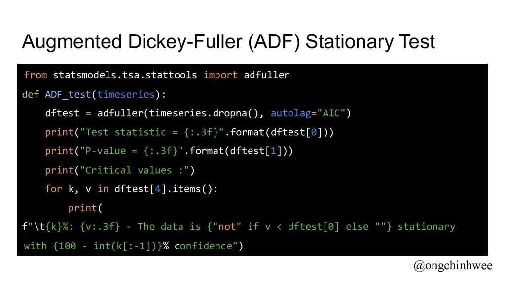 Augmented Dickey-Fuller (ADF) Stationary Test f...