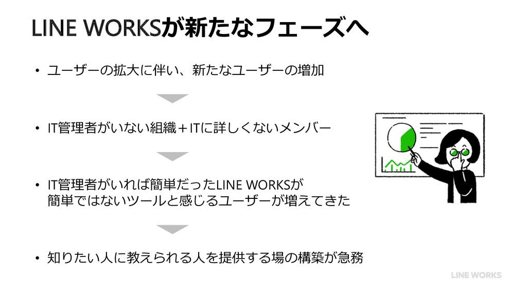LINE WORKSが新たなフェーズへ • ユーザーの拡⼤に伴い、新たなユーザーの増加 • I...
