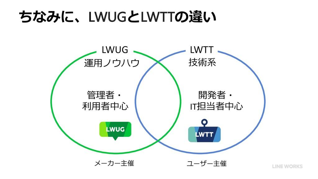LWUG LWTT 管理者・ 利⽤者中⼼ 技術系 開発者・ IT担当者中⼼ 運⽤ノウハウ ちな...