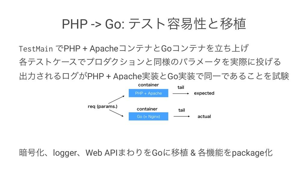 PHP -> Go: ςετ༰қੑͱҠ২ TestMain ͰPHP + Apacheίϯςφ...