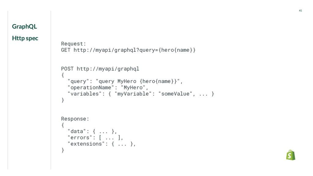 GraphQL Http spec 41 Request: GET http://myapi/...