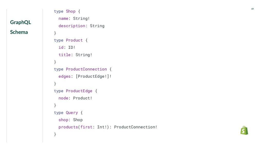 GraphQL Schema 49 type Shop { name: String! des...