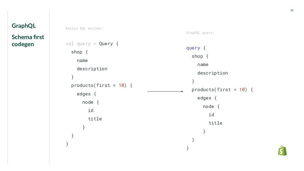 GraphQL Schema first codegen 50 GraphQL query: q...