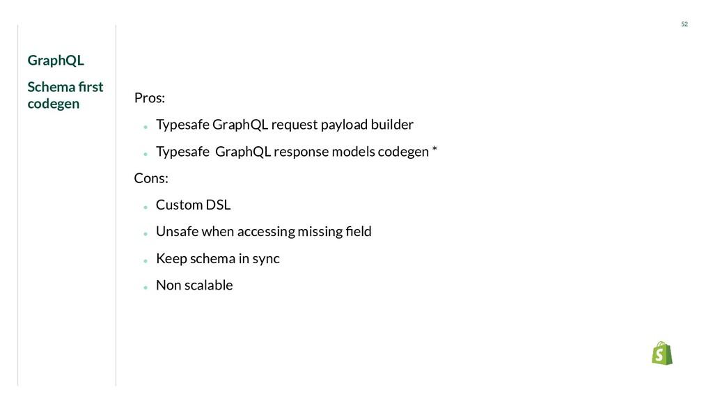 GraphQL Schema first codegen 52 Pros: ● Typesafe...