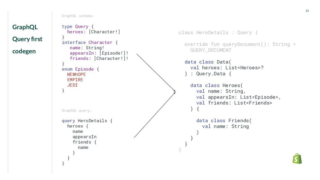 GraphQL Query first codegen 53 GraphQL query: qu...