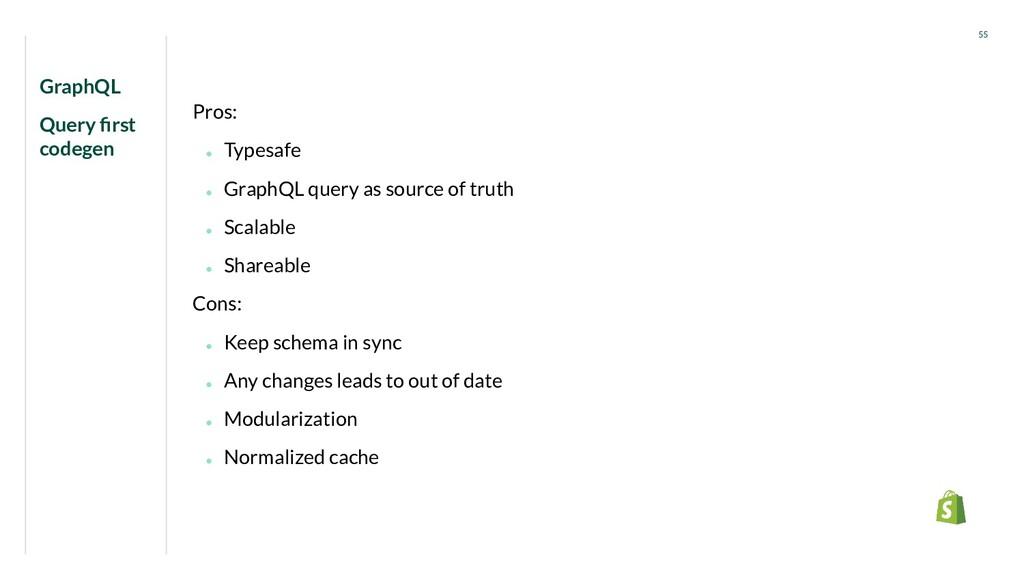 GraphQL Query first codegen 55 Pros: ● Typesafe ...