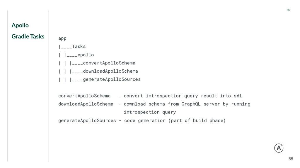 Apollo Gradle Tasks 65 65 app |____Tasks | |___...