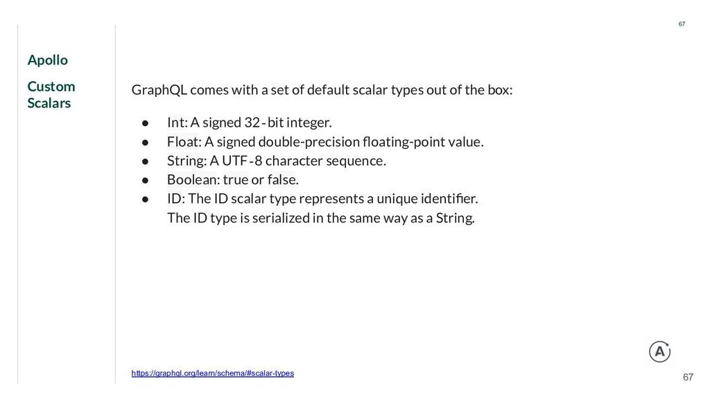 Apollo Custom Scalars 67 67 GraphQL comes with ...