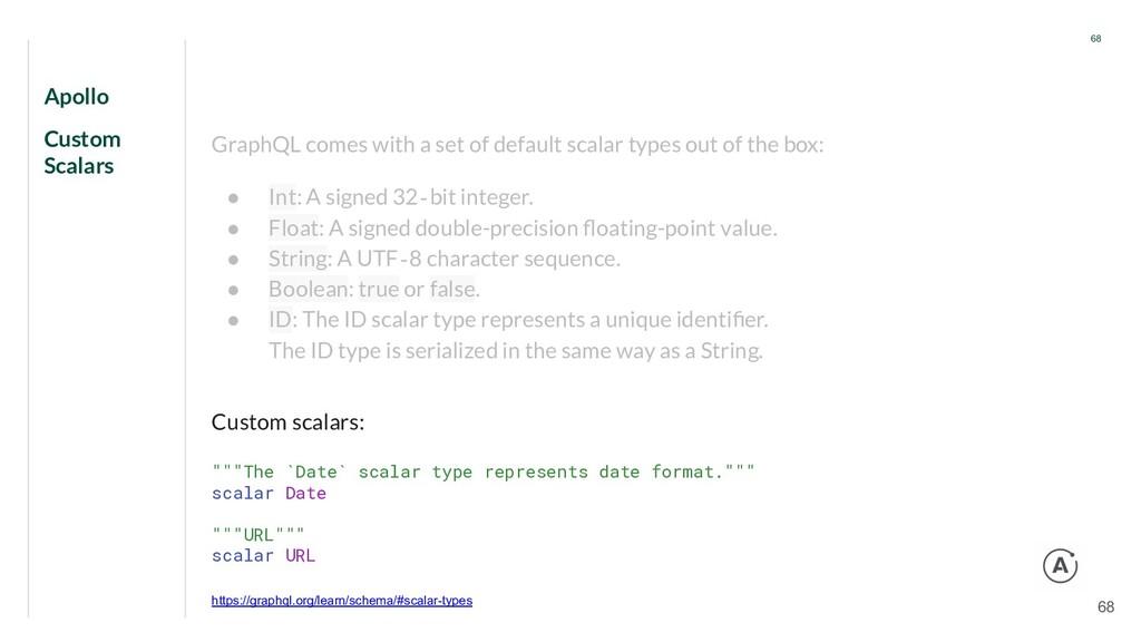 Apollo Custom Scalars 68 68 GraphQL comes with ...